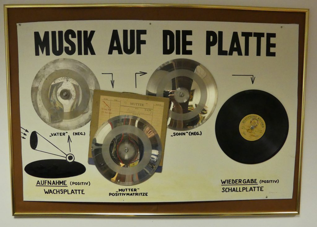 Das Plakat zeigt den Vorgang wie Musik auf die Platte kommt. Museum Traiskirchen Peter Wallner